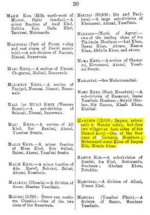 "Mamund - Father of Kakazai - Page 30 - in ""A Dictionary of the Pathan Tribes of the North West Frontier of India"" - Published by The General Staff Army Headquarter, Calcutta, British India (Originally Published 1910)"