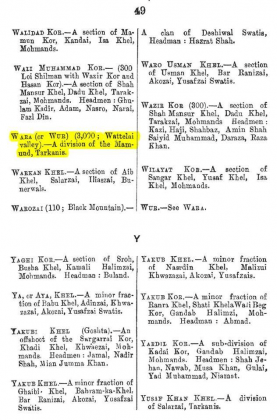 "Wara or Wur - Younger/Little/Small brother of Kakazai - Page 49 - in ""A Dictionary of the Pathan Tribes of the North West Frontier of India"" - Published by The General Staff Army Headquarter, Calcutta, British India (Originally Published 1910)"