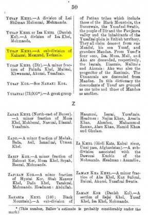 "Yusaf Khel - A sub-division of Kakazai - Page 50 - in ""A Dictionary of the Pathan Tribes of the North West Frontier of India"" - Published by The General Staff Army Headquarter, Calcutta, British India (Originally Published 1910)"