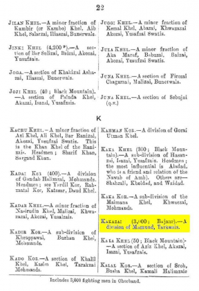 "Kakazai (Loi Mamund) - Page 22 - in ""A Dictionary of the Pathan Tribes of the North West Frontier of India"" - Published by The General Staff Army Headquarter, Calcutta, British India (Originally Published 1910)"