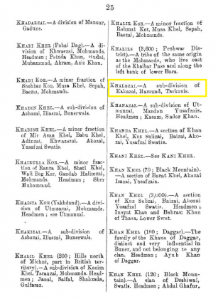 "Khalozai - A sub-division of Kakazai - Page 25 - in ""A Dictionary of the Pathan Tribes of the North West Frontier of India"" - Published by The General Staff Army Headquarter, Calcutta, British India (Originally Published 1910)"